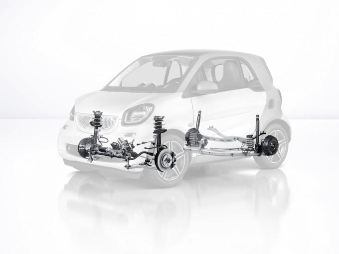 Auto magazin Srbija smart dct