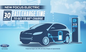 Ford ulaže 4,5 milijardi dolara u vozila na električni pogon