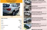 Mobilne aplikacije sajta Polovni Automobili i dalje rastu