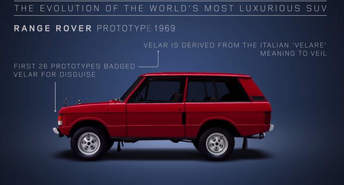 Pola veka Range Rovera u 120 sekundi