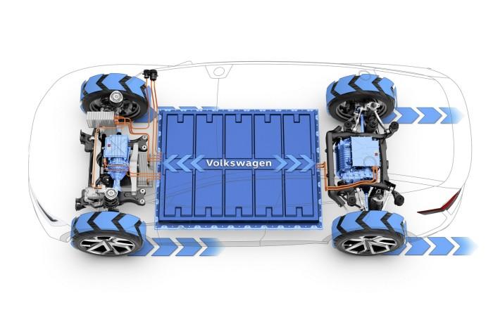 auto-magazin-srbija-VW-ID-CROZZ-II