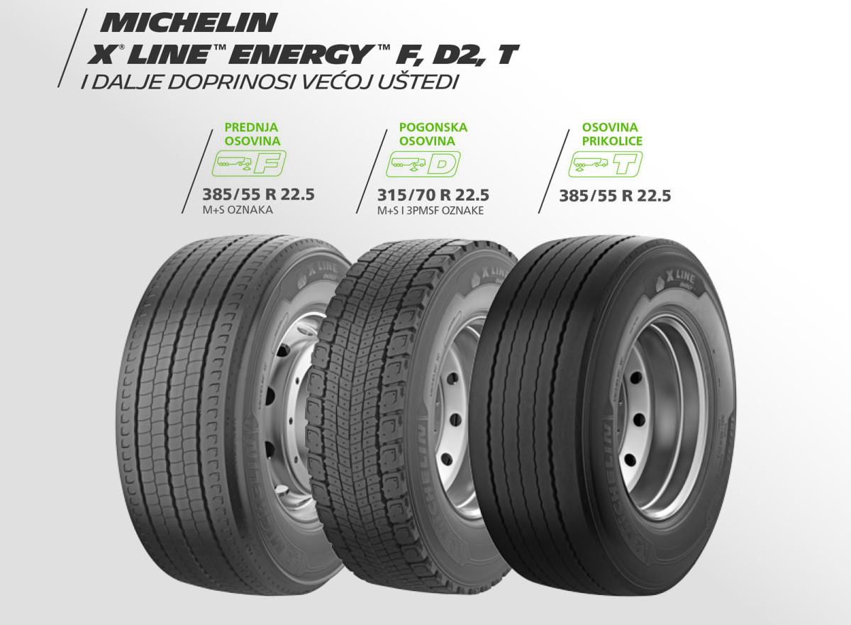 Auto magazin Srbija Test guma Michelin X Line Energy & Michelin X Multi