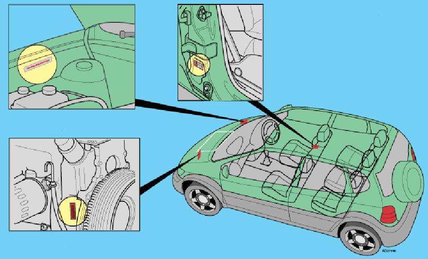 Prikaz gde se sve nalazi broj motora na modelu Renault Scenic RX4