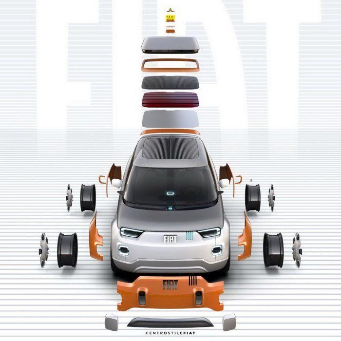 auto-magazin-srbija-2019-fiat-centoventi-concept